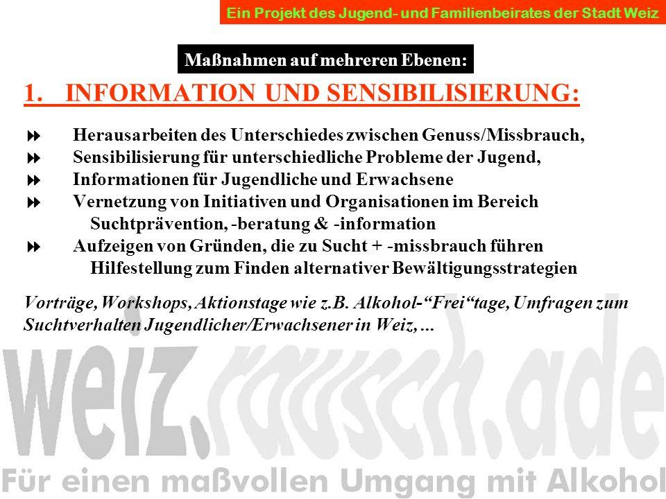 1. INFORMATION UND SENSIBILISIERUNG: Herausarbeiten des Unterschiedes zwischen Genuss/Missbrauch, Sensibilisierung für unterschiedliche Probleme der J