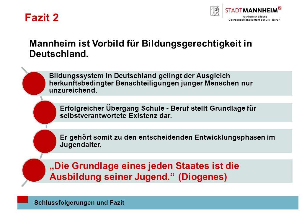 Übergangsmanagement Schule - Beruf 13 Fazit 2 Schlussfolgerungen und Fazit Bildungssystem in Deutschland gelingt der Ausgleich herkunftsbedingter Bena