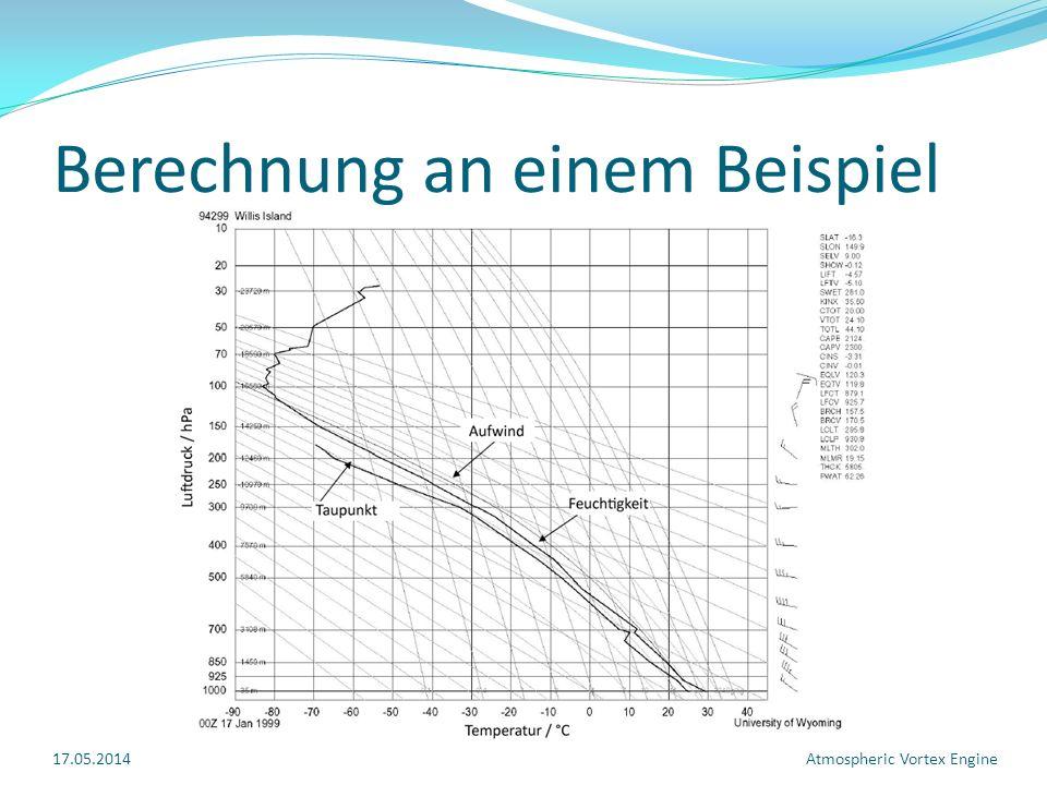Berechnung an einem Beispiel 17.05.2014Atmospheric Vortex Engine