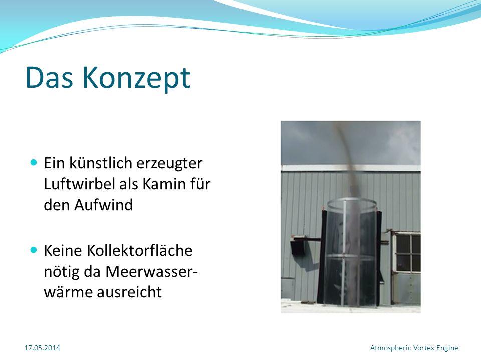 Das Konzept Ein künstlich erzeugter Luftwirbel als Kamin für den Aufwind Keine Kollektorfläche nötig da Meerwasser- wärme ausreicht 17.05.2014Atmospheric Vortex Engine