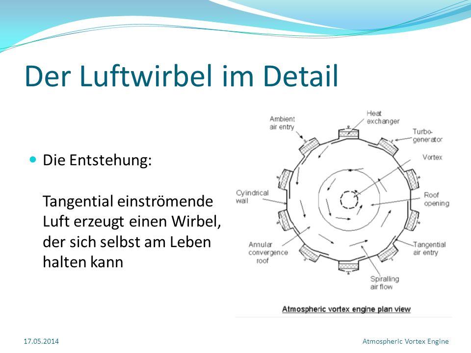 Der Luftwirbel im Detail Die Entstehung: Tangential einströmende Luft erzeugt einen Wirbel, der sich selbst am Leben halten kann 17.05.2014Atmospheric Vortex Engine