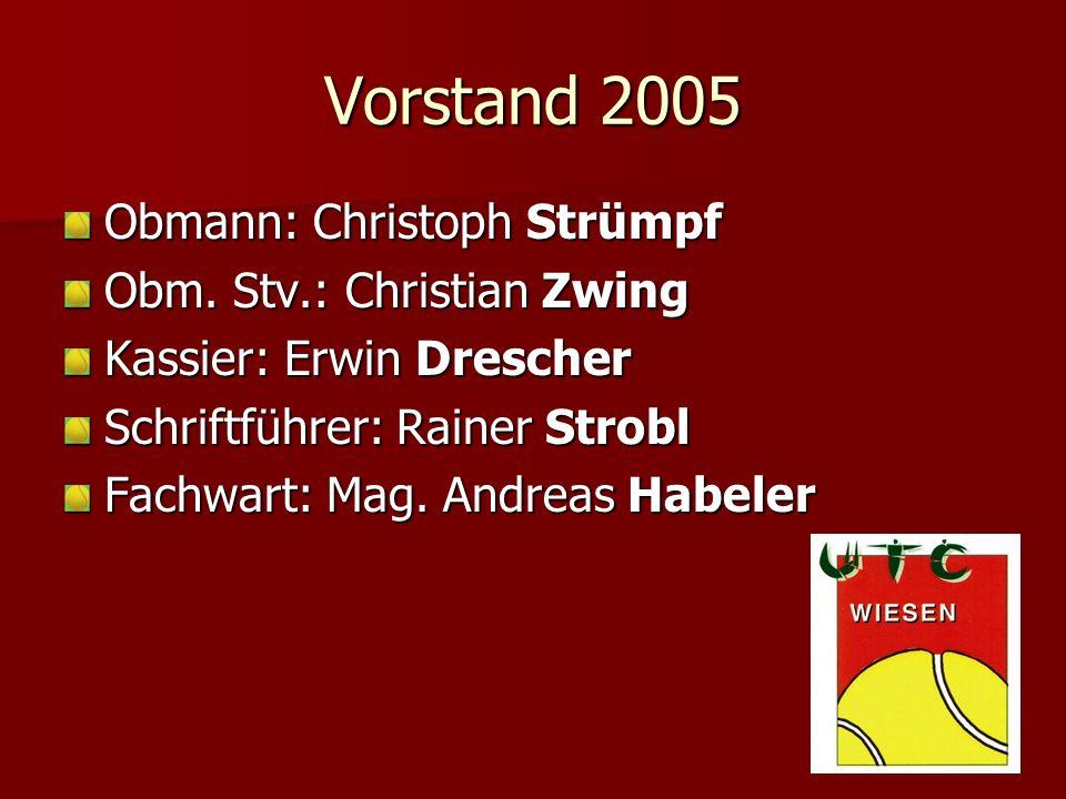 Vorstand 2005 Obmann: Christoph Strümpf Obm.
