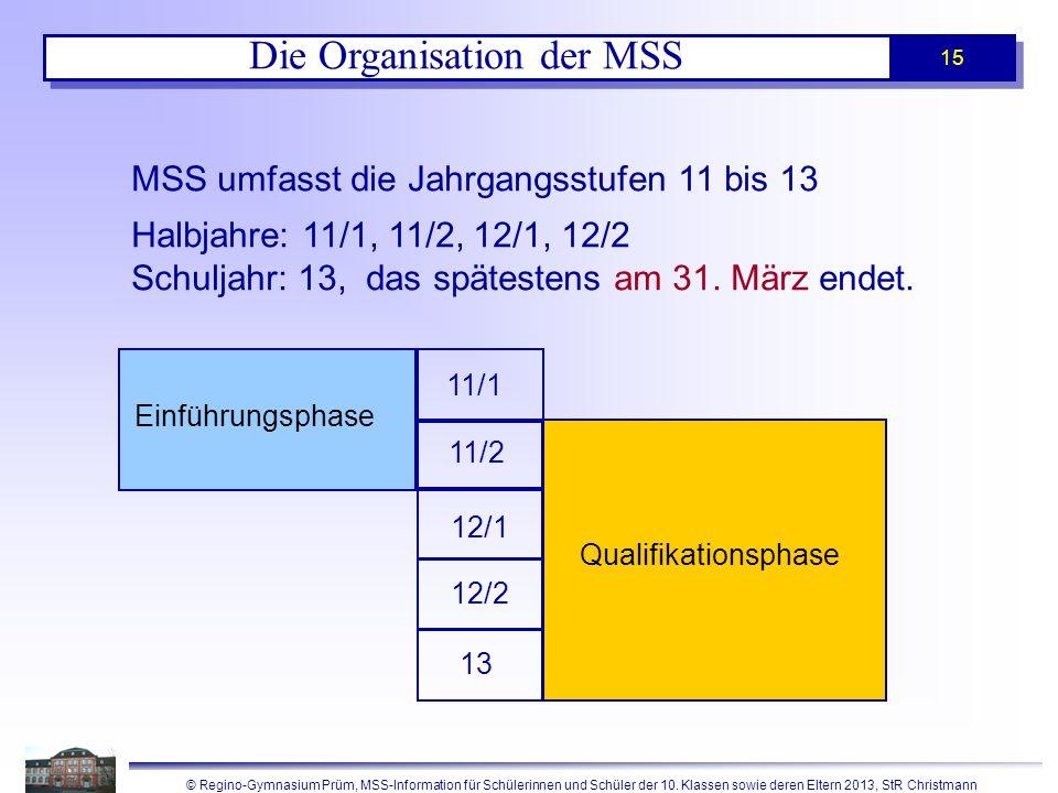 © Regino-Gymnasium Prüm, MSS-Information für Schülerinnen und Schüler der 10. Klassen sowie deren Eltern 2013, StR Christmann 15 Die Organisation der
