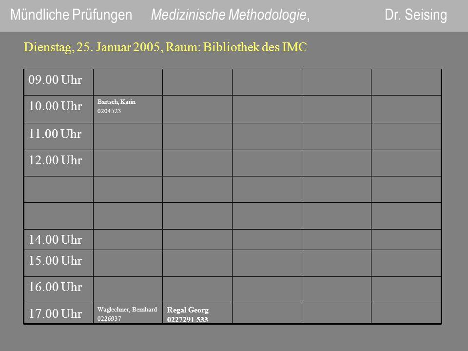 Regal Georg 0227291 533 Waglechner, Bernhard 0226937 17.00 Uhr 16.00 Uhr 15.00 Uhr 14.00 Uhr 12.00 Uhr 11.00 Uhr Bartsch, Karin 0204523 10.00 Uhr 09.0