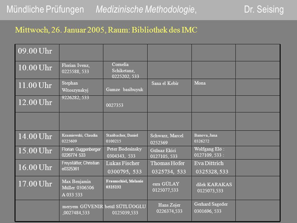 Gerhard Sageder 0301696, 533 Fraunschiel, Melanie 0325232 Max Benjamin Müller 0306506 A 033 533 17.00 Uhr Eva Dittrich 0325328, 533 Thomas Hofer 03257