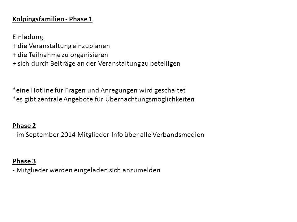 Kolpingsfamilien - Phase 1 Einladung + die Veranstaltung einzuplanen + die Teilnahme zu organisieren + sich durch Beiträge an der Veranstaltung zu bet