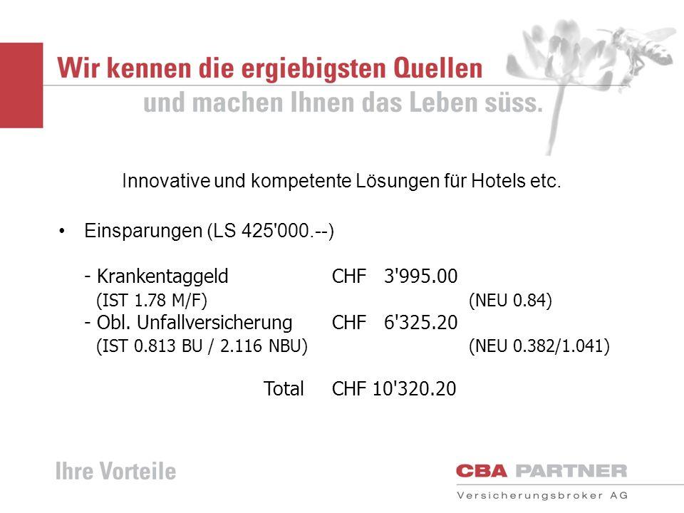 Einsparungen (LS 425 000.--) - KrankentaggeldCHF 3 995.00 (IST 1.78 M/F)(NEU 0.84) - Obl.