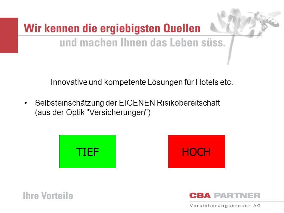 Innovative und kompetente Lösungen für Hotels etc. Selbsteinschätzung der EIGENEN Risikobereitschaft (aus der Optik