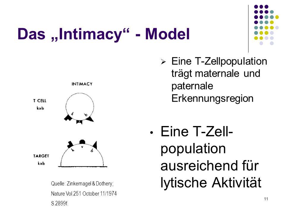 11 Das Intimacy - Model Eine T-Zellpopulation trägt maternale und paternale Erkennungsregion Eine T-Zell- population ausreichend für lytische Aktivitä