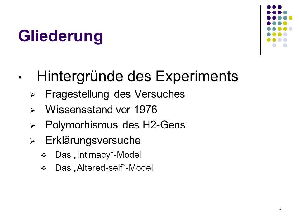 3 Gliederung Hintergründe des Experiments Fragestellung des Versuches Wissensstand vor 1976 Polymorhismus des H2-Gens Erklärungsversuche Das Intimacy-