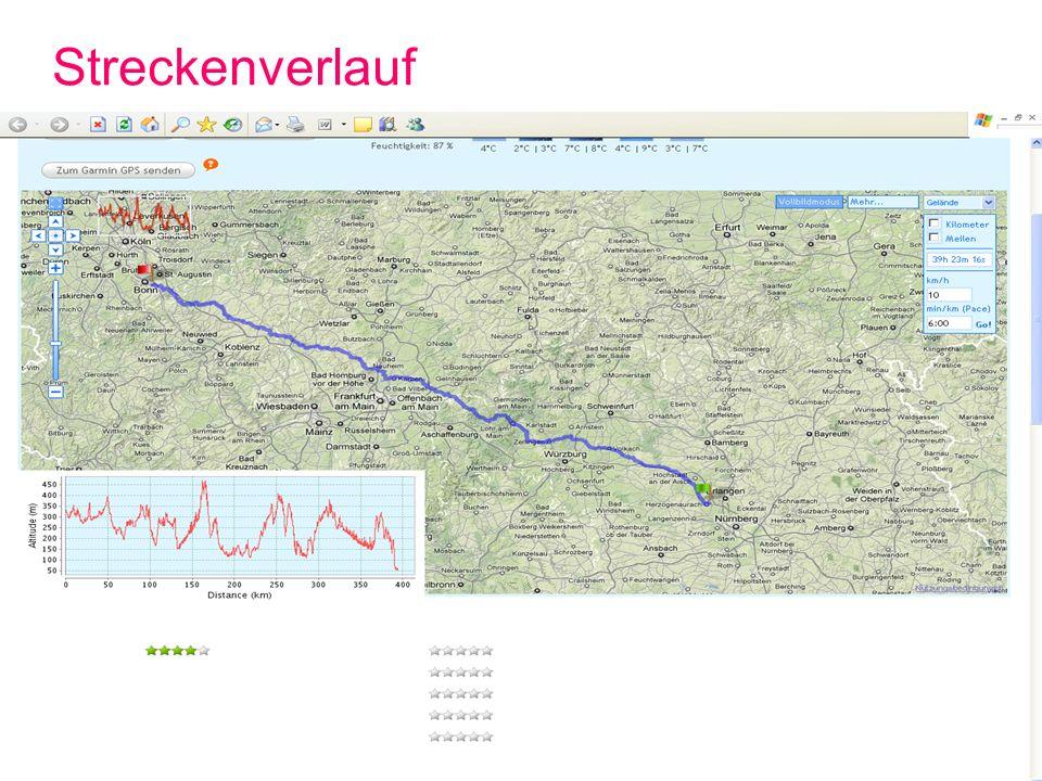 Michael Dankers 12.04.2011 Streckenverlauf