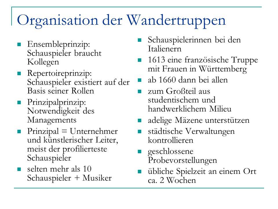 Organisation der Wandertruppen Ensembleprinzip: Schauspieler braucht Kollegen Repertoireprinzip: Schauspieler existiert auf der Basis seiner Rollen Pr