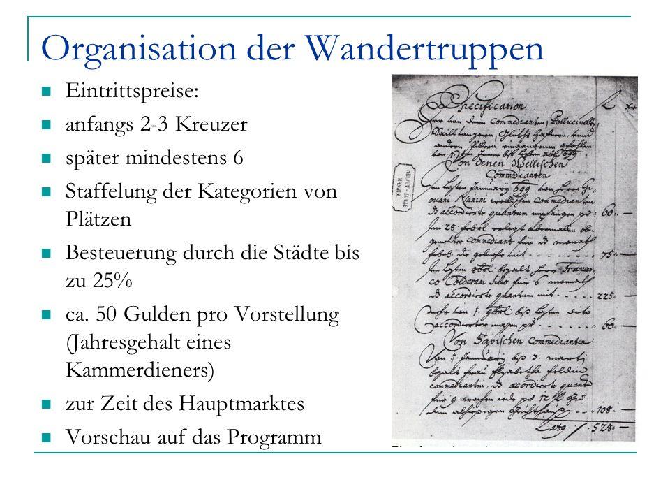 Organisation der Wandertruppen Eintrittspreise: anfangs 2-3 Kreuzer später mindestens 6 Staffelung der Kategorien von Plätzen Besteuerung durch die St