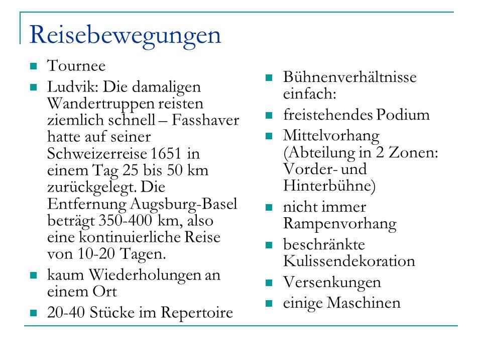 Reisebewegungen Tournee Ludvik: Die damaligen Wandertruppen reisten ziemlich schnell – Fasshaver hatte auf seiner Schweizerreise 1651 in einem Tag 25