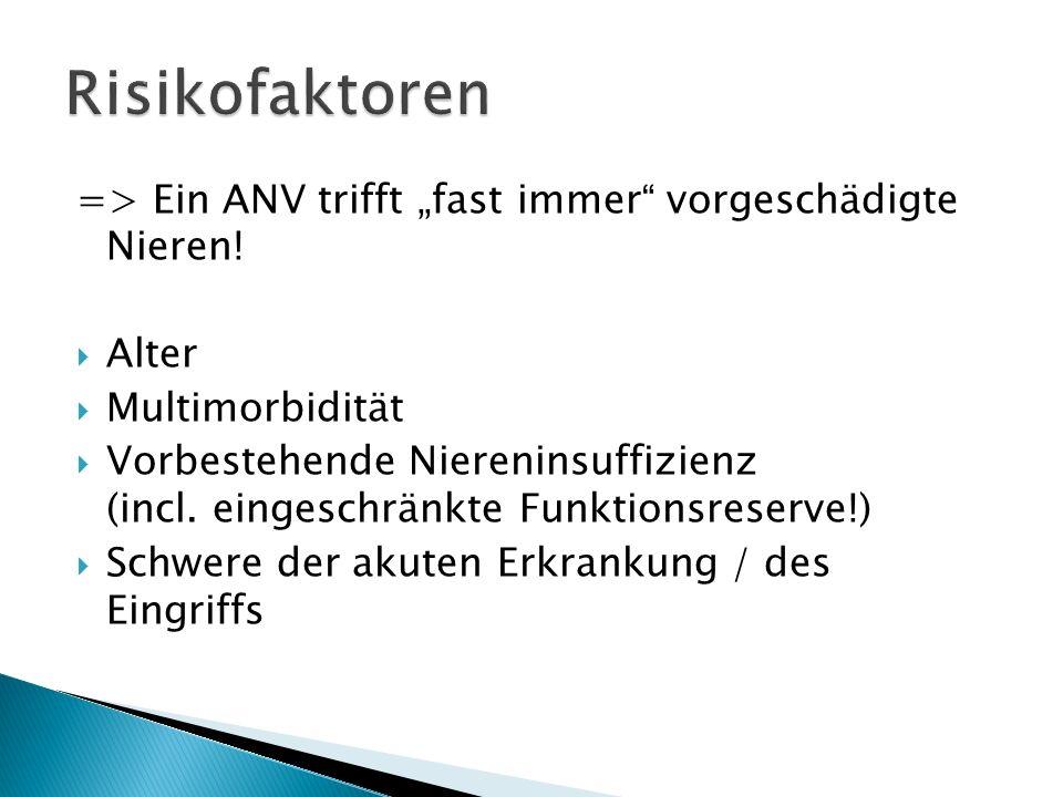 => Ein ANV trifft fast immer vorgeschädigte Nieren! Alter Multimorbidität Vorbestehende Niereninsuffizienz (incl. eingeschränkte Funktionsreserve!) Sc