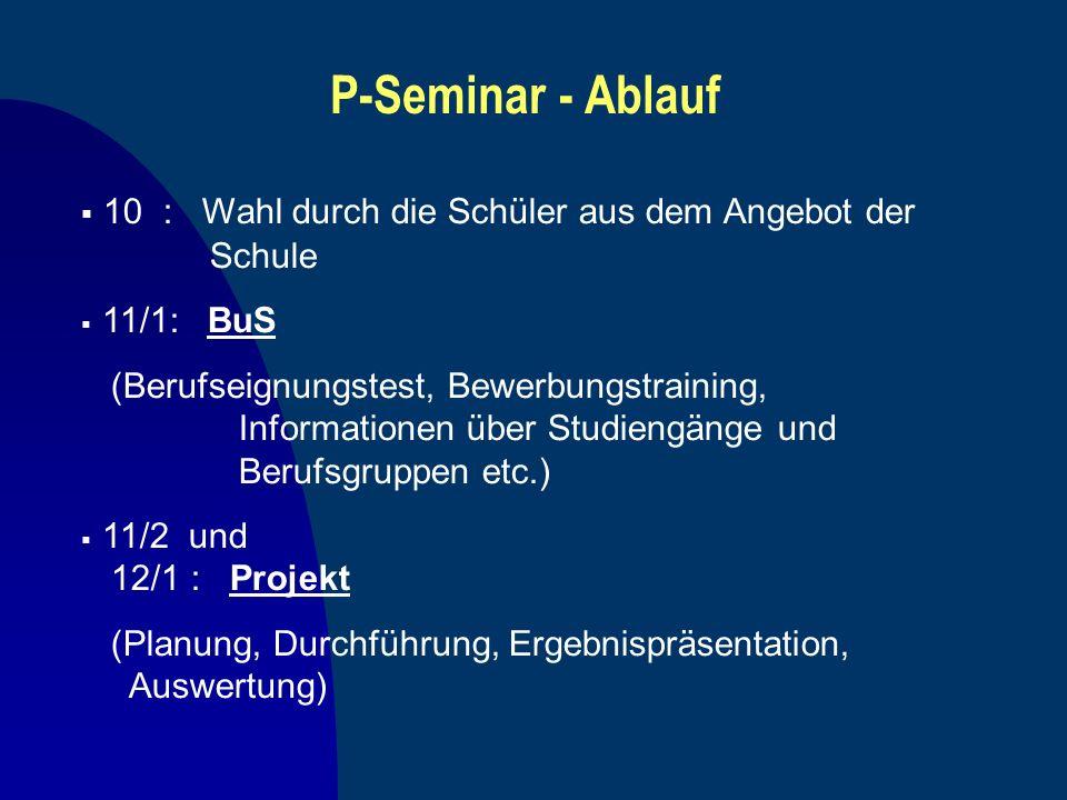 P-Seminar - Ablauf 10 : Wahl durch die Schüler aus dem Angebot der Schule 11/1: BuS (Berufseignungstest, Bewerbungstraining, Informationen über Studie