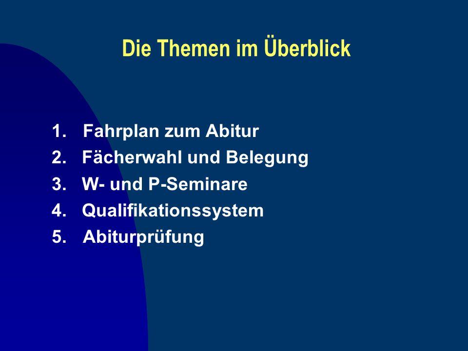 Die Themen im Überblick 1.Fahrplan zum Abitur 2. Fächerwahl und Belegung 3. W- und P-Seminare 4. Qualifikationssystem 5.Abiturprüfung