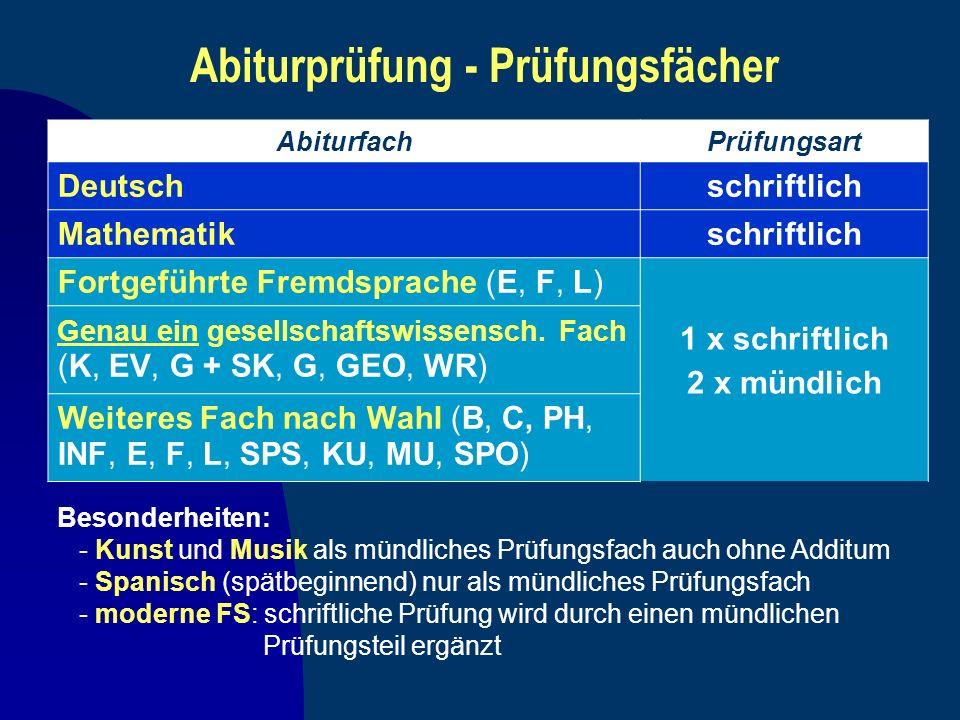 Abiturprüfung - Prüfungsfächer AbiturfachPrüfungsart Deutschschriftlich Mathematikschriftlich Fortgeführte Fremdsprache (E, F, L) 1 x schriftlich 2 x