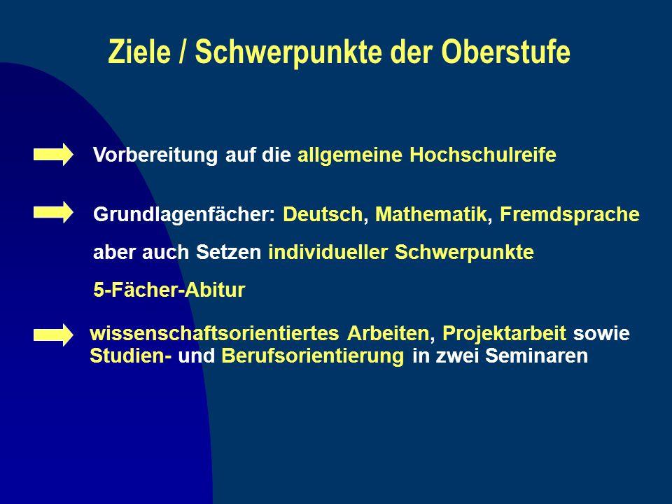 Ziele / Schwerpunkte der Oberstufe Vorbereitung auf die allgemeine Hochschulreife Grundlagenfächer: Deutsch, Mathematik, Fremdsprache aber auch Setzen