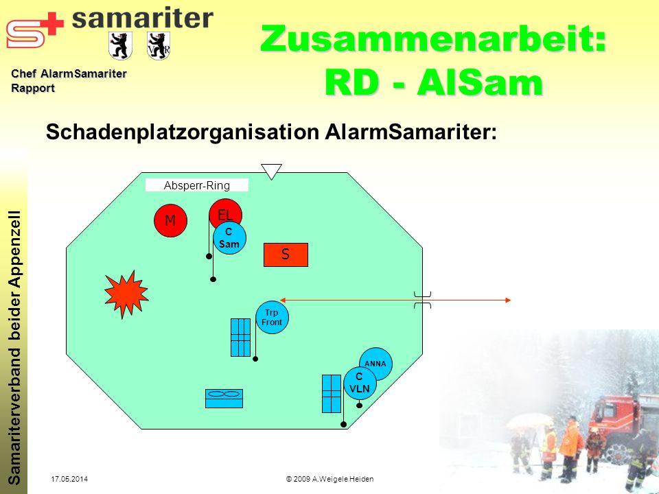 Chef AlarmSamariter Rapport Samariterverband beider Appenzell 17.05.2014© 2009 A.Weigele Heiden Zusammenarbeit: RD - AlSam Schadenplatzorganisation Al