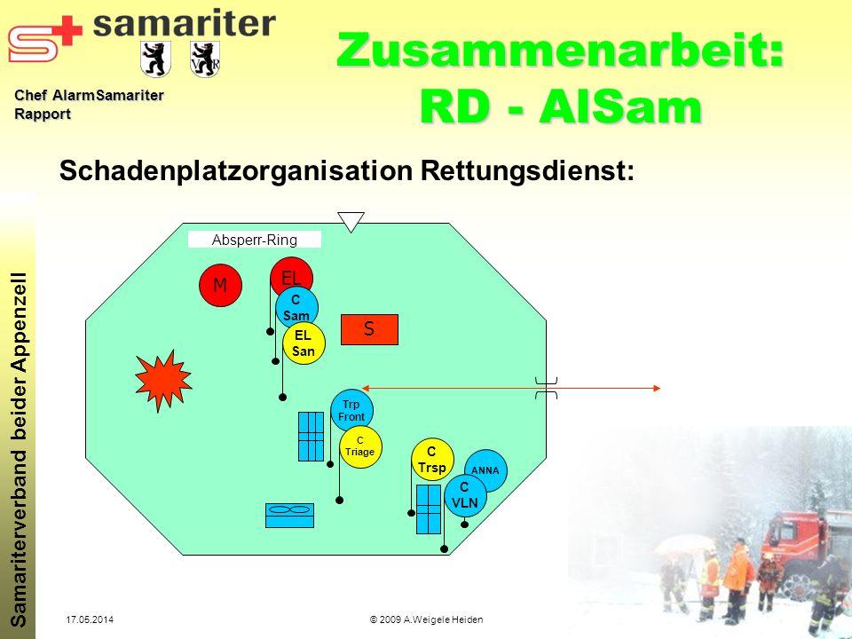 Chef AlarmSamariter Rapport Samariterverband beider Appenzell 17.05.2014© 2009 A.Weigele Heiden Zusammenarbeit: RD - AlSam Schadenplatzorganisation Re