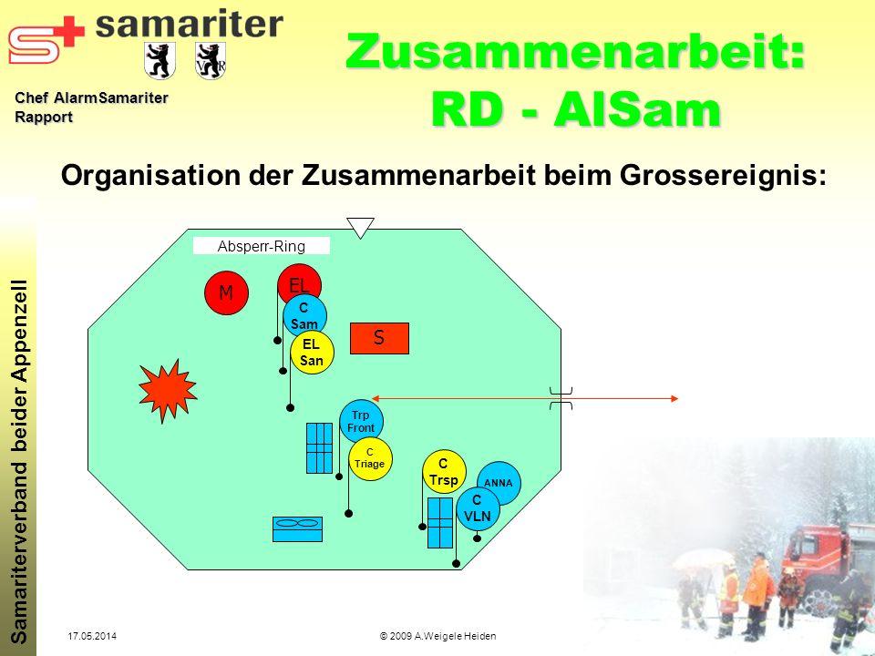 Chef AlarmSamariter Rapport Samariterverband beider Appenzell 17.05.2014© 2009 A.Weigele Heiden Zusammenarbeit: RD - AlSam Organisation der Zusammenar