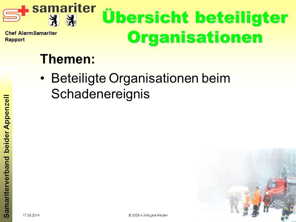 Chef AlarmSamariter Rapport Samariterverband beider Appenzell 17.05.2014© 2009 A.Weigele Heiden Übersicht beteiligter Organisationen Themen: Beteiligt