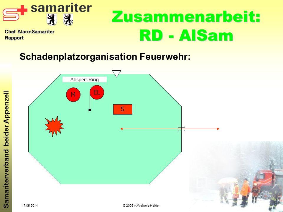 Chef AlarmSamariter Rapport Samariterverband beider Appenzell 17.05.2014© 2009 A.Weigele Heiden Zusammenarbeit: RD - AlSam Schadenplatzorganisation Fe
