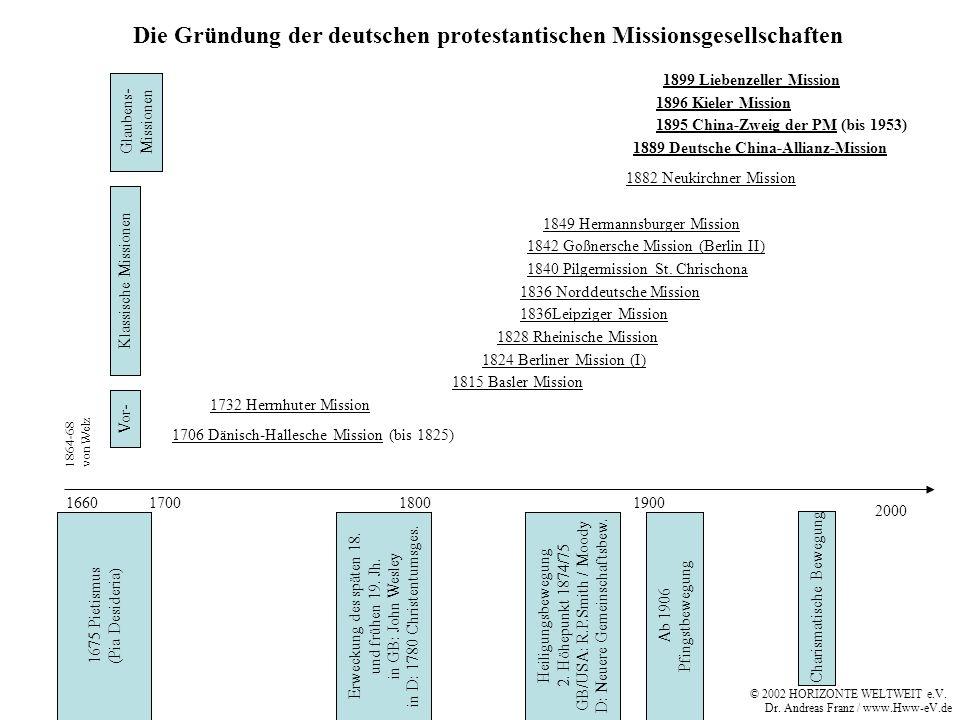 Die Gründung der deutschen protestantischen Missionsgesellschaften 1660170018001900 2000 1675 Pietismus (Pia Desideria) Ab 1906 Pfingstbewegung Heiligungsbewegung 2.