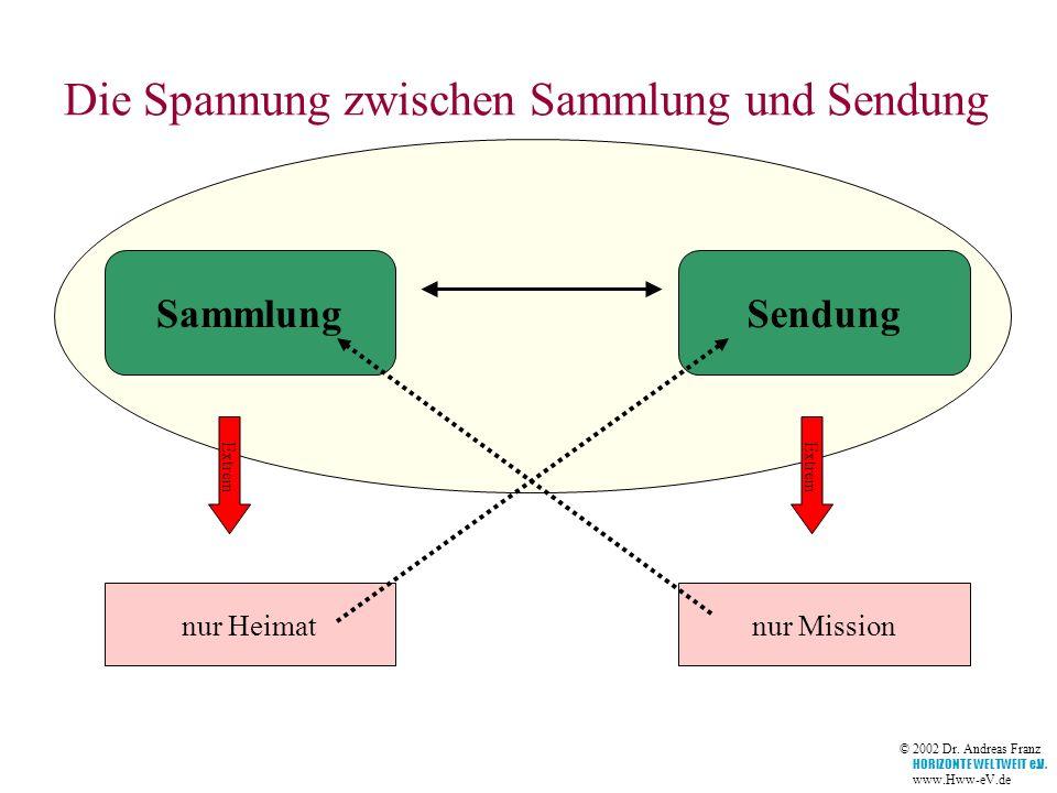Die Spannung zwischen Sammlung und Sendung SammlungSendung nur Heimatnur Mission Extrem © 2002 Dr.