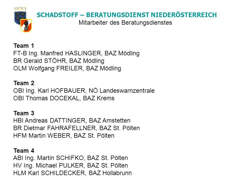 SCHADSTOFF – BERATUNGSDIENST NIEDERÖSTERREICH Team 1 FT-B Ing. Manfred HASLINGER, BAZ Mödling BR Gerald STÖHR, BAZ Mödling OLM Wolfgang FREILER, BAZ M