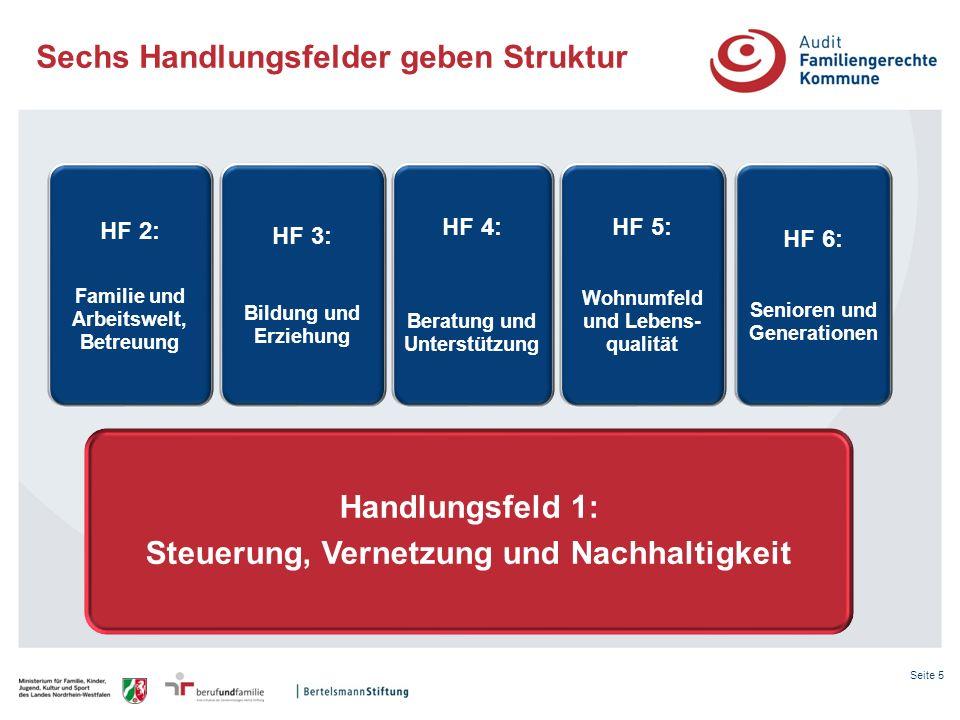 Seite 5 Handlungsfeld 1: Steuerung, Vernetzung und Nachhaltigkeit HF 2: Familie und Arbeitswelt, Betreuung HF 3: Bildung und Erziehung HF 4: Beratung