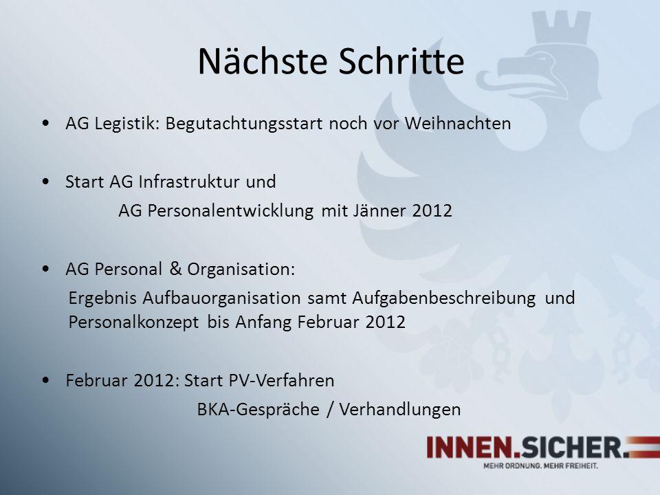 Nächste Schritte AG Legistik: Begutachtungsstart noch vor Weihnachten Start AG Infrastruktur und AG Personalentwicklung mit Jänner 2012 AG Personal &