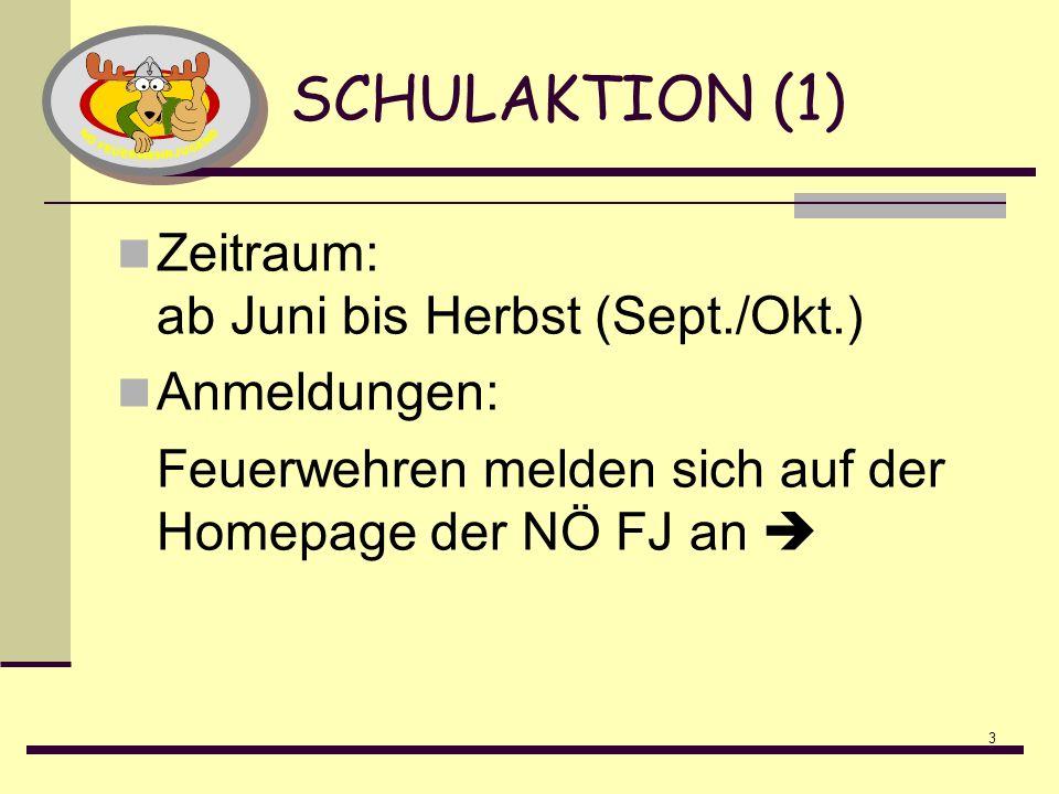 4 SCHULAKTION (2) Unterlagen / Inhalte: Imagefilm NEU (10 min) Folder Brandschutzerziehung bzw.