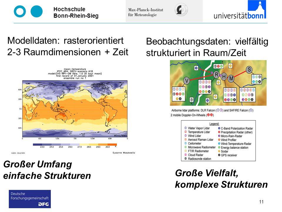 Hochschule Bonn-Rhein-Sieg 11 Modelldaten: rasterorientiert 2-3 Raumdimensionen + Zeit Großer Umfang einfache Strukturen Beobachtungsdaten: vielfältig