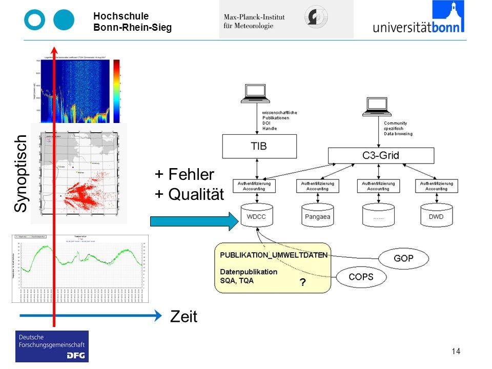 Hochschule Bonn-Rhein-Sieg 14 Zeit Synoptisch + Fehler + Qualität