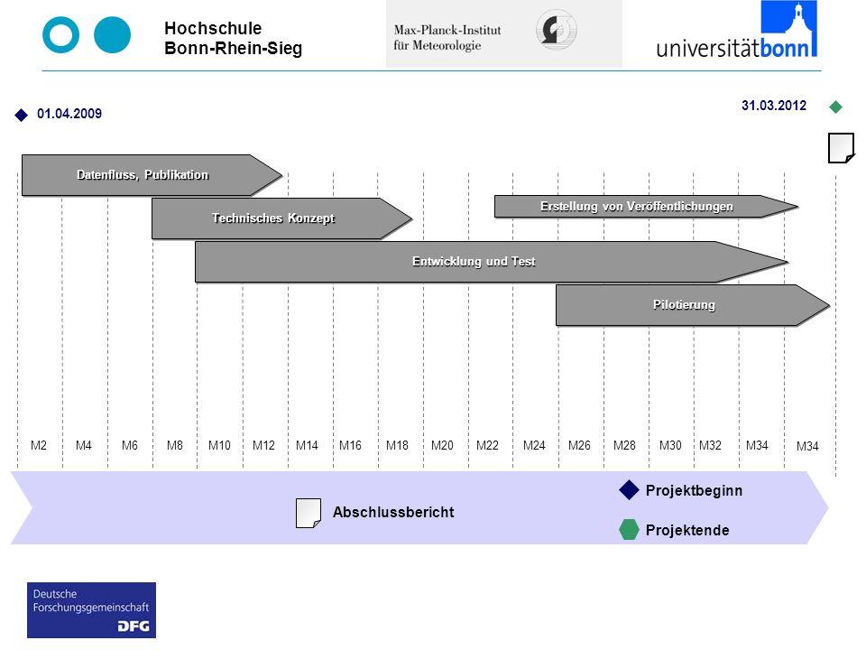 Hochschule Bonn-Rhein-Sieg M32M34 31.03.2012 01.04.2009 Abschlussbericht Projektbeginn Projektende M2M4M6M8M10M12M14M16M18M20M22M24M26M28M30 Datenflus