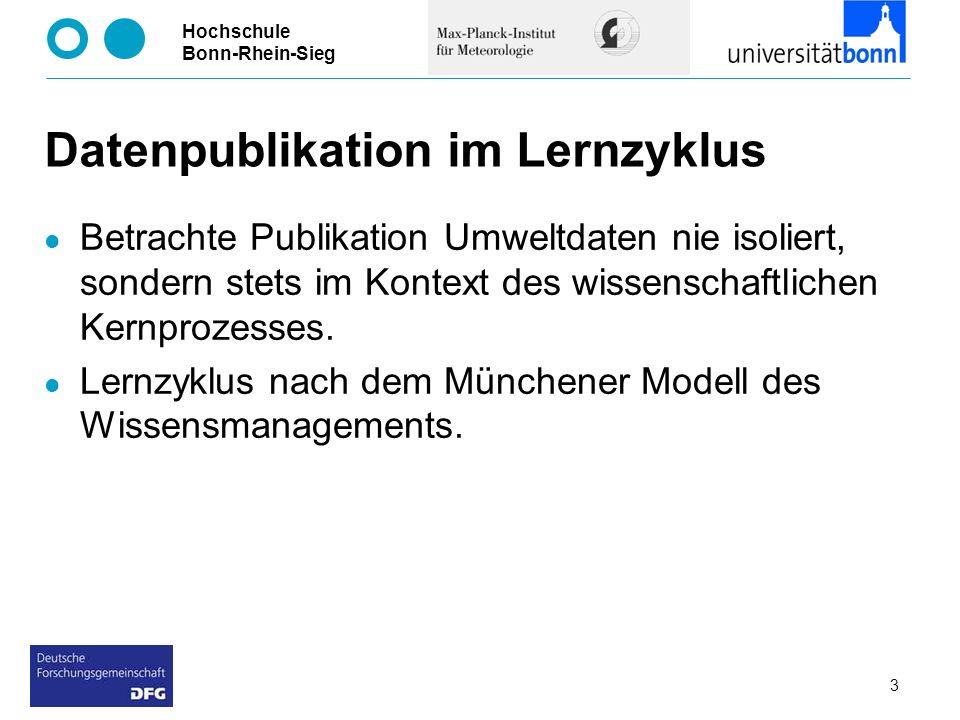 Hochschule Bonn-Rhein-Sieg 3 Datenpublikation im Lernzyklus Betrachte Publikation Umweltdaten nie isoliert, sondern stets im Kontext des wissenschaftl