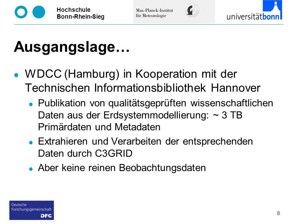 Hochschule Bonn-Rhein-Sieg Ausgangslage… WDCC (Hamburg) in Kooperation mit der Technischen Informationsbibliothek Hannover Publikation von qualitätsge