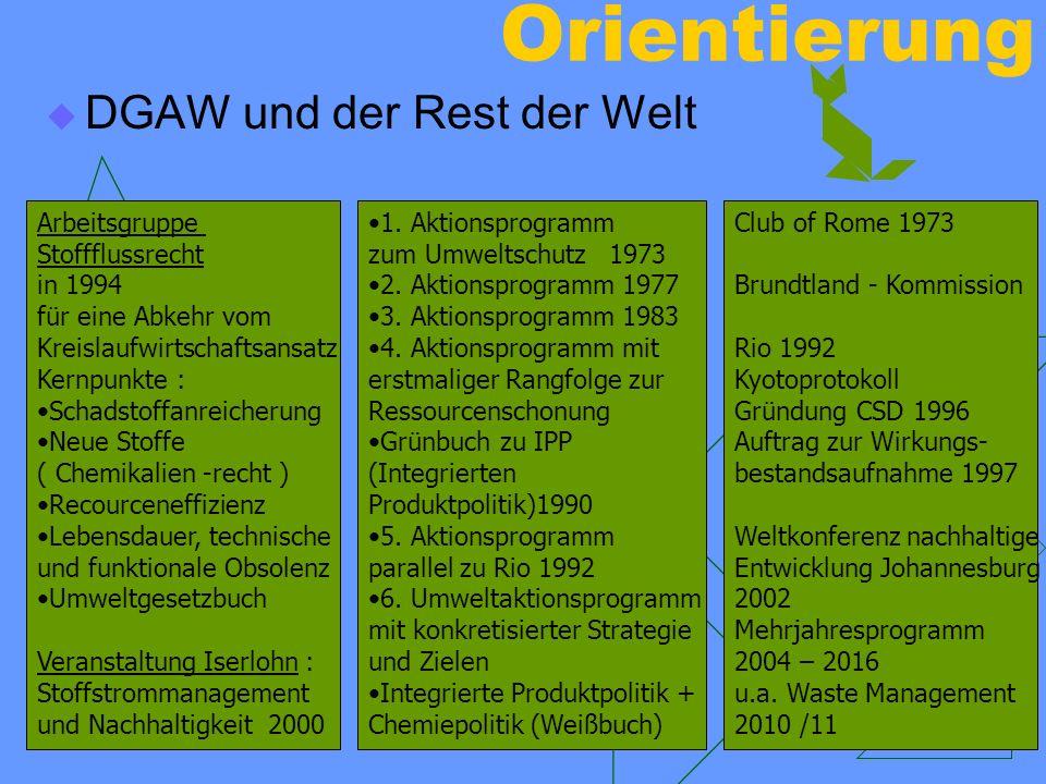 Orientierung DGAW und der Rest der Welt Arbeitsgruppe Stoffflussrecht in 1994 für eine Abkehr vom Kreislaufwirtschaftsansatz Kernpunkte : Schadstoffan