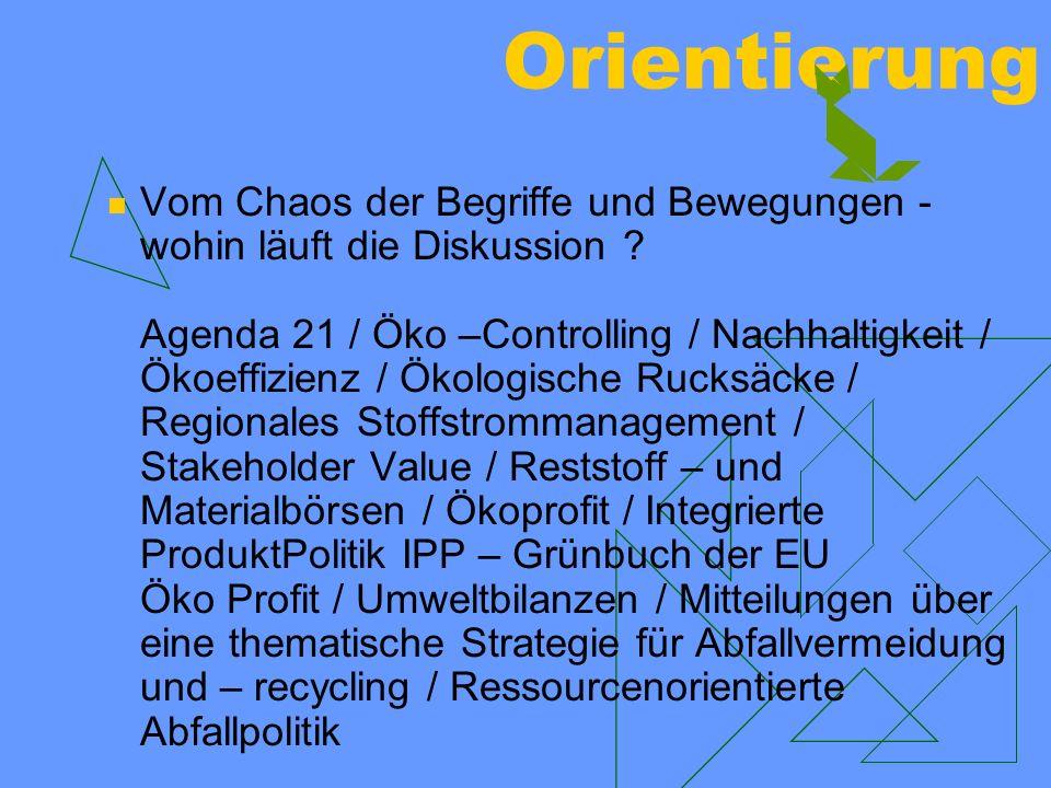 Orientierung Vom Chaos der Begriffe und Bewegungen - wohin läuft die Diskussion ? Agenda 21 / Öko –Controlling / Nachhaltigkeit / Ökoeffizienz / Ökolo