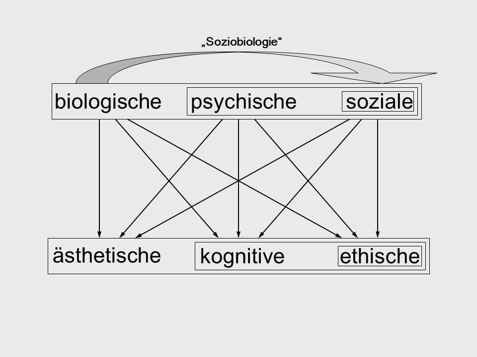 biologischepsychischesoziale ästhetische kognitiveethische Soziobiologie