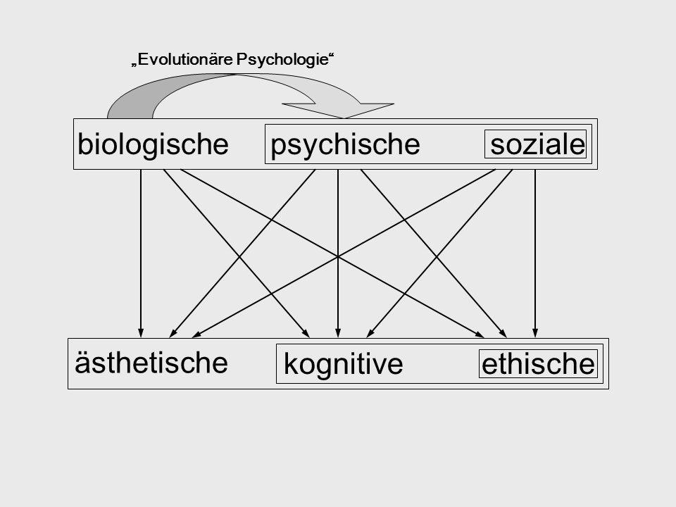 biologischepsychischesoziale ästhetische kognitiveethische Evolutionäre Psychologie