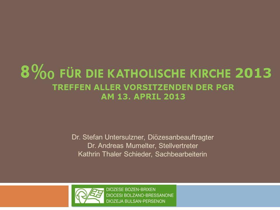 8 FÜR DIE KATHOLISCHE KIRCHE 2013 TREFFEN ALLER VORSITZENDEN DER PGR AM 13. APRIL 2013 Dr. Stefan Untersulzner, Diözesanbeauftragter Dr. Andreas Mumel