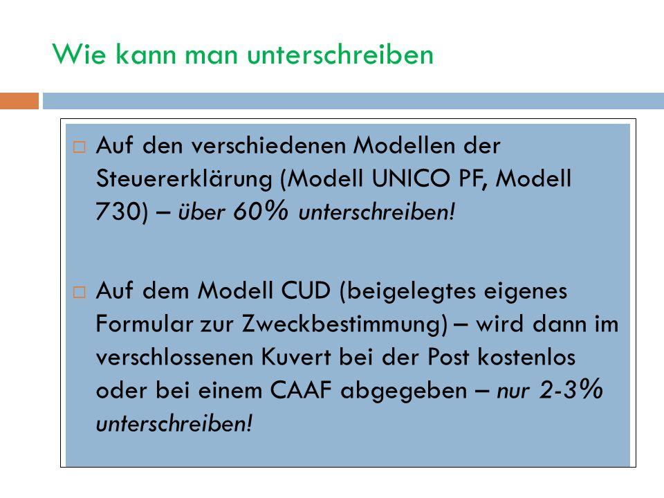 Wie kann man unterschreiben Auf den verschiedenen Modellen der Steuererklärung (Modell UNICO PF, Modell 730) – über 60% unterschreiben! Auf dem Modell
