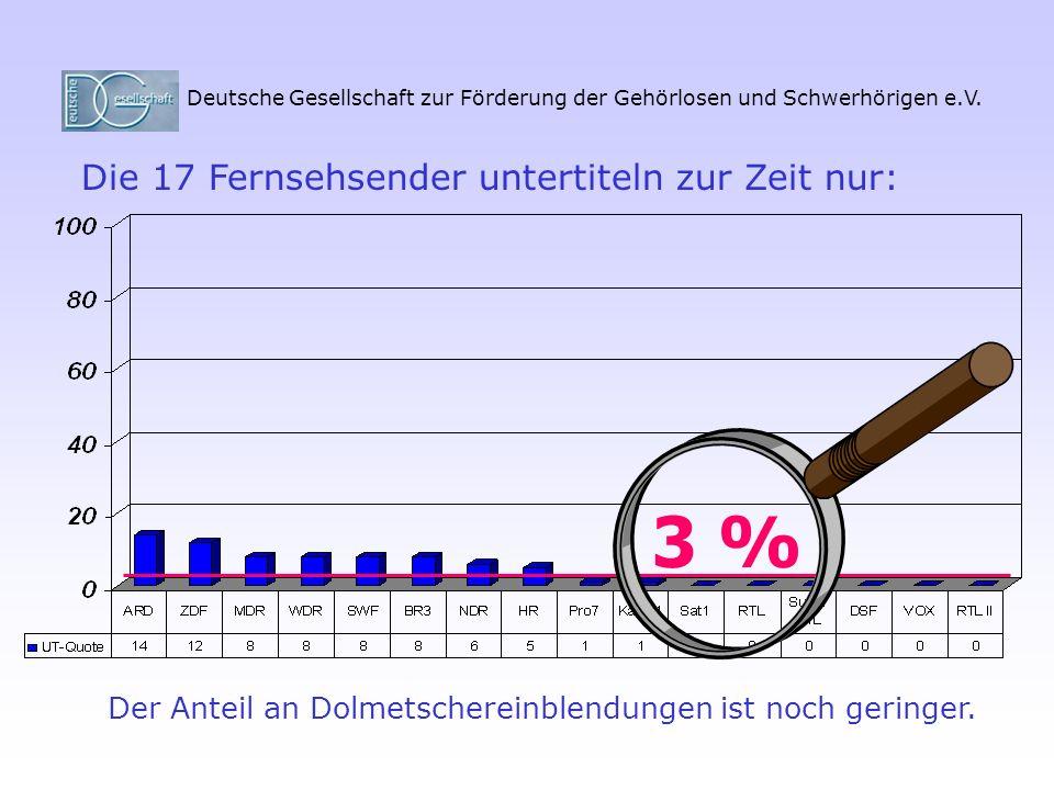 Deutsche Gesellschaft zur Förderung der Gehörlosen und Schwerhörigen e.V. Die 17 Fernsehsender untertiteln zur Zeit nur: 3 % Der Anteil an Dolmetscher