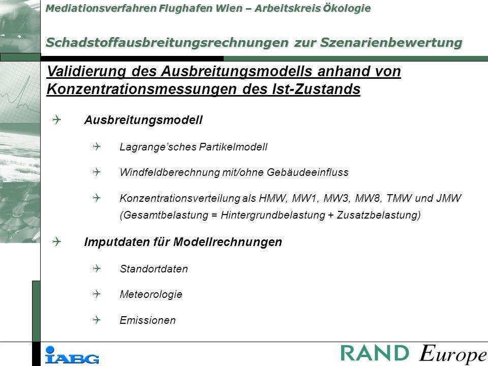 Mediationsverfahren Flughafen Wien – Arbeitskreis Ökologie Ergebnisse Schadstoffkonzentration - Max.