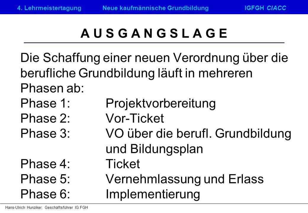 4. LehrmeistertagungNeue kaufmännische GrundbildungIGFGH CIACC Hans-Ulrich Hunziker, Geschäftsführer IG FGH A U S G A N G S L A G E Die Schaffung eine