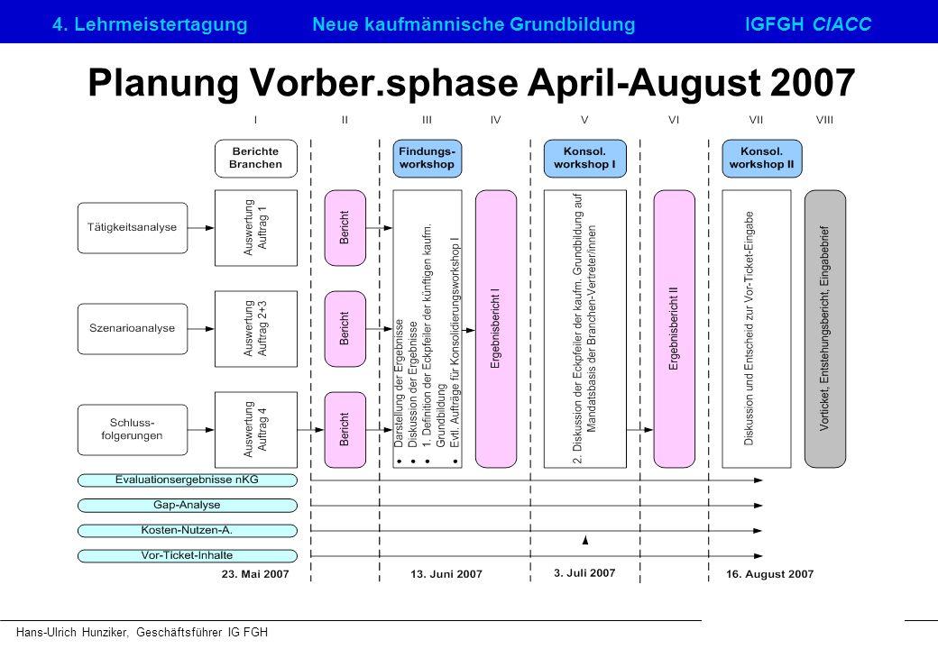 4. LehrmeistertagungNeue kaufmännische GrundbildungIGFGH CIACC Hans-Ulrich Hunziker, Geschäftsführer IG FGH Planung Vorber.sphase April-August 2007