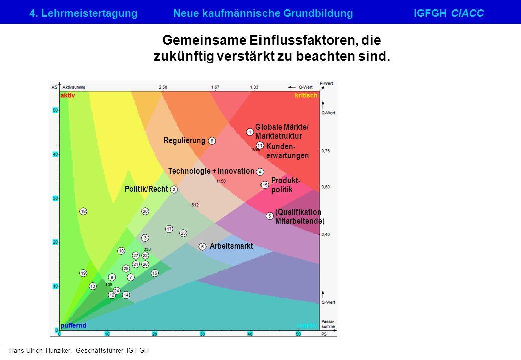 4. LehrmeistertagungNeue kaufmännische GrundbildungIGFGH CIACC Hans-Ulrich Hunziker, Geschäftsführer IG FGH Gemeinsame Einflussfaktoren, die zukünftig